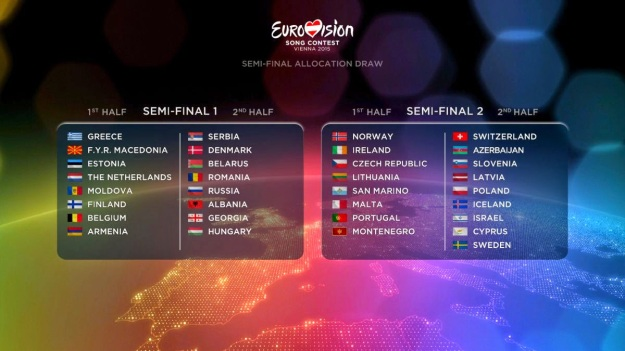 eurovision-semi-final-draw-allocation